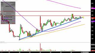 EROS INTERNATIONAL PLC A Eros International Plc - EROS Stock Chart Technical Analysis for 07-08-2019