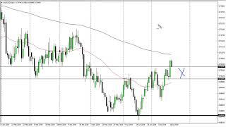 AUD/USD AUD/USD Technical Analysis for July 22, 2019 by FXEmpire