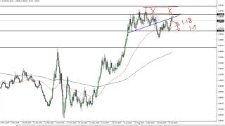 EUR/USD EUR/USD Technical Analysis for October 23, 2020 by FXEmpire