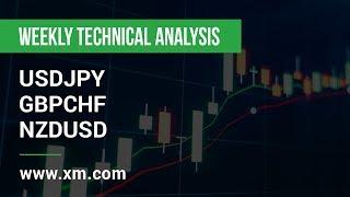 GBP/CHF Weekly Technical Analysis: 23/07/2019 - USDJPY, GBPCHF, NZDUSD