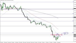 GBP/JPY GBP/JPY Technical Analysis for August 19, 2019 by FXEmpire