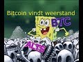 (258) Bitcoin vindt weerstand