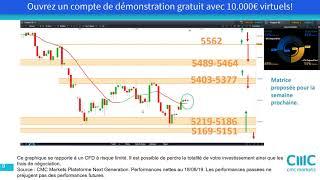 EUR/USD Trading CFD EURUSD, CAC40, DAX30, DJ30 [17/08/19]