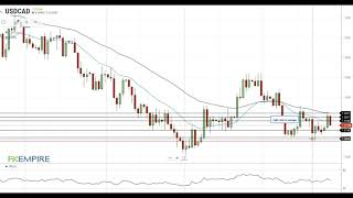USD/CAD USD/CAD Technical Analysis For October 27, 2020 By FX Empire