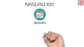 NASDAQ100 INDEX NASDAQ 100 todavía en zona de PELIGRO BAJISTA