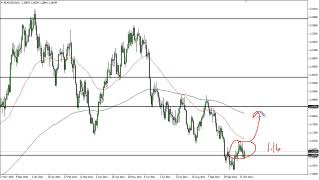 EUR/USD EUR/USD Technical Analysis for October 28, 2021 by FXEmpire