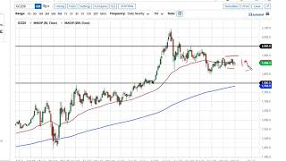 GOLD - USD Gold Technical Analysis for October 27, 2020 by FXEmpire
