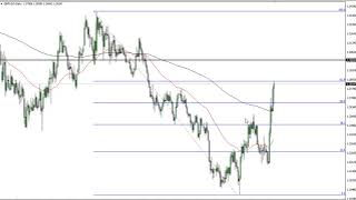 GBP/USD GBP/USD Technical Analysis for October 17, 2019 by FXEmpire