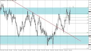 GBP/USD GBP/USD Technical Analysis for March 15, 2019 by FXEmpire.com