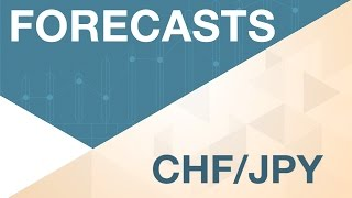 CHF/JPY Projections pour CHF/JPY