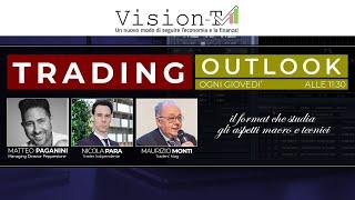 Trading Outlook 20 Maggio 2021 con Matteo Paganini, Nicola Para e Maurizio Monti