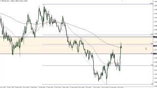 GBP/USD GBP/USD Technical Analysis for October 16, 2019 by FXEmpire