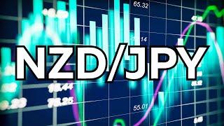NZD/JPY Laberinto de Divisas: Westpac Macro; 121% en 8-semanas; TOTW NZD/JPY