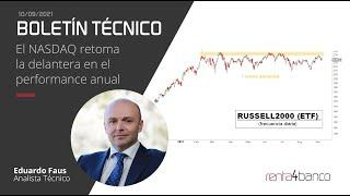 NASDAQ100 INDEX Boletín técnico 10-09-2021: El NASDAQ retoma la delantera en el performance actual
