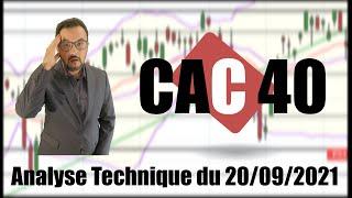 CAC40 INDEX CAC 40   Analyse technique du 20-09-2021 par boursikoter