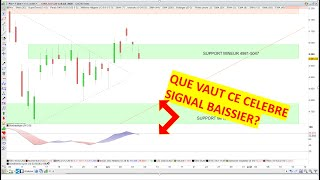 CAC40 INDEX BOURSE et CAC40: analyse technique et matrice de trading (09/07/20)
