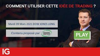 DOW JONES INDUSTRIAL AVERAGE 🟢 DOW JONES LONG - Idée de trading turbo Trading Central du 09 mars 2021