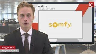 SOCIETE GENERALE Bourse - Action Somfy, dégradée par Société Générale - IG 06.09.2018