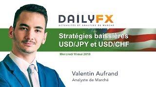 USD/CHF Le dollar montre des signes d'essoufflement, stratégies baissières USD/JPY et USD/CHF