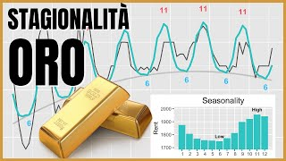 GOLD - USD Come sfruttare la stagionalità del GOLD