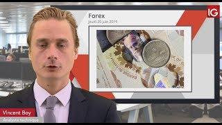 USD/CAD Bourse - USDCAD, le dollar impacte la paire - IG 20.06.2019