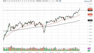 CAC40 INDEX DAX and CAC Forecast April 7, 2021