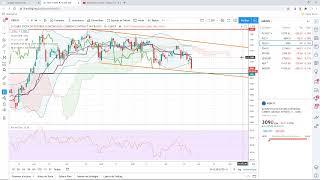 CAC40 INDEX Analysedesmarches.fr - Point de marché du 26/10/2020