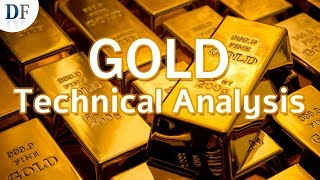 GOLD - USD Gold Forecast October 22, 2019