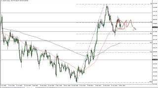 USD/JPY USD/JPY Technical Analysis for May 12, 2021 by FXEmpire